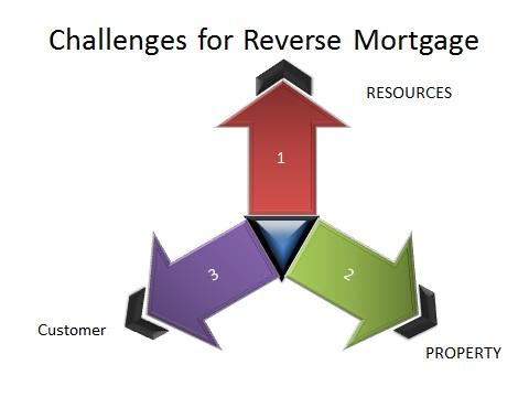 ::KSMC::KALY... Reverse Mortgage In Hindi